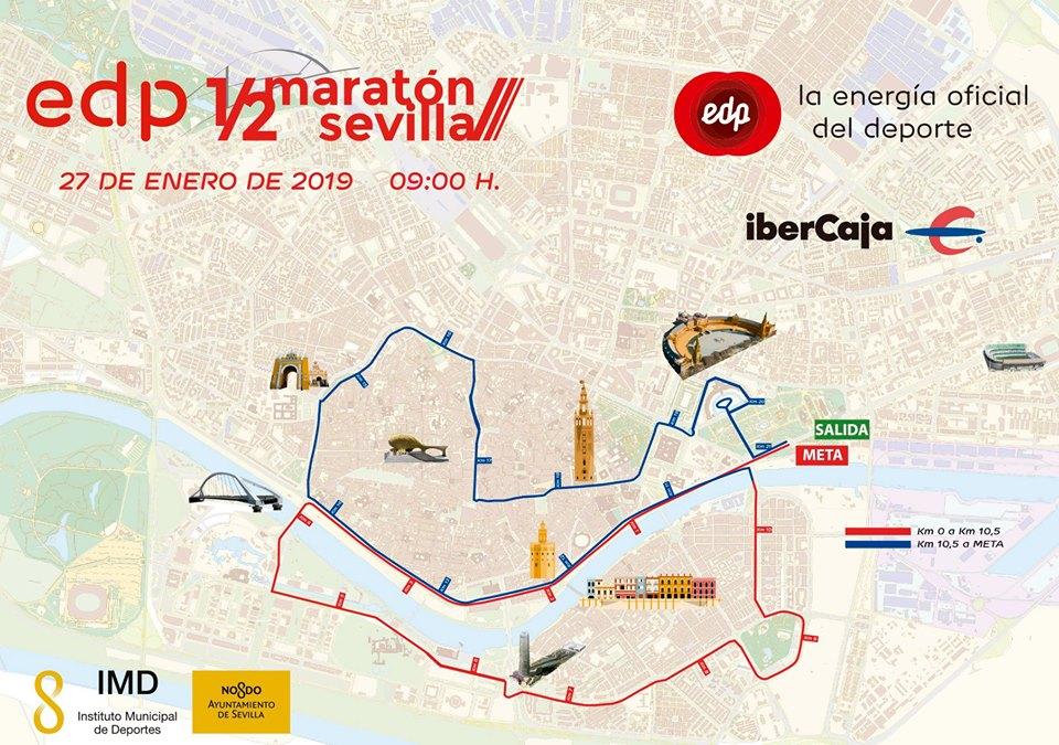 """Reto Solidario """"Media Maratón de Sevilla 2019"""""""