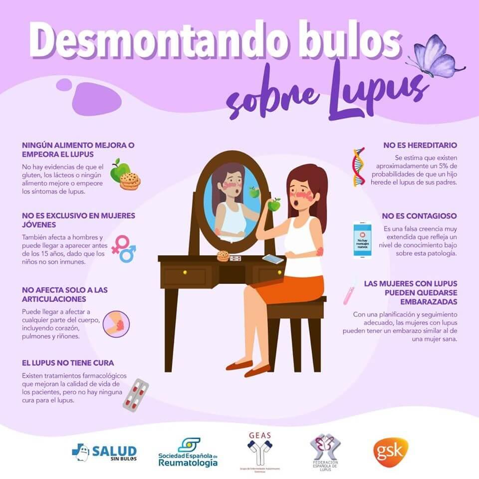 Lupus sin Bulos